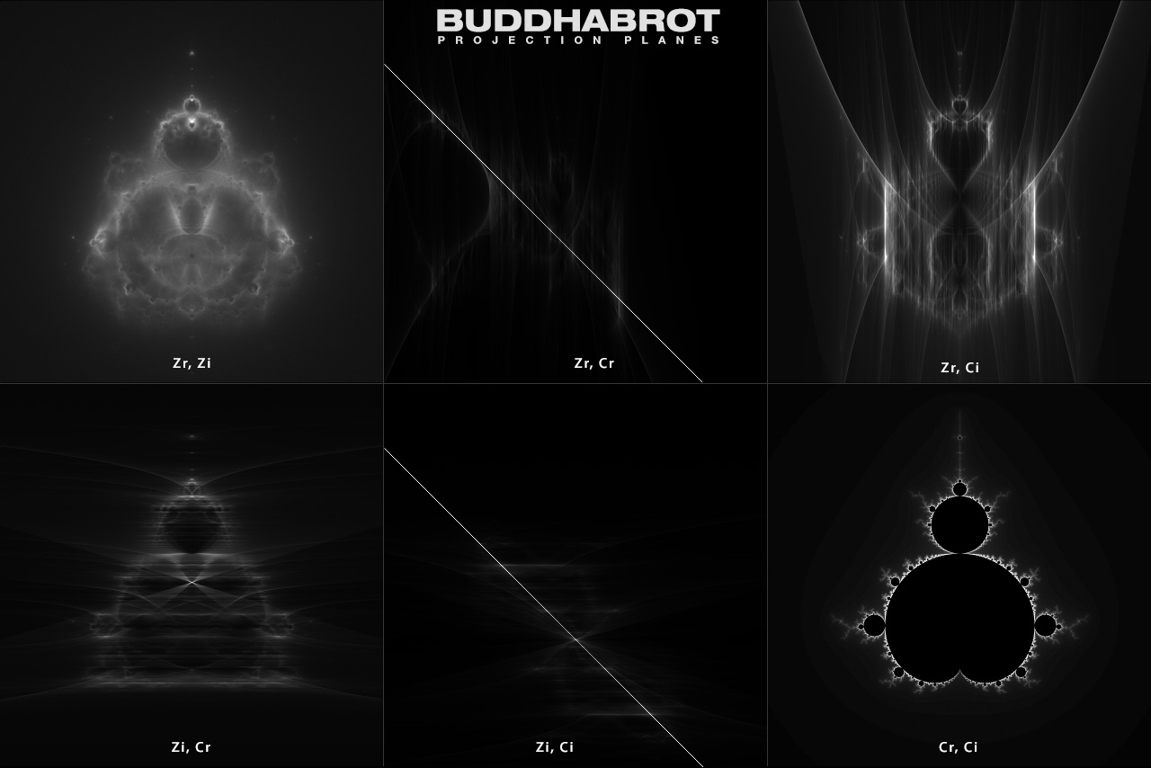software_buddhabrot_planes