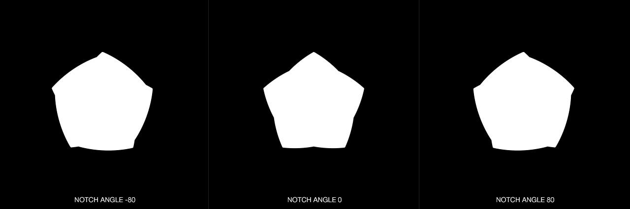 DOF PRO Aperture Notch Angle