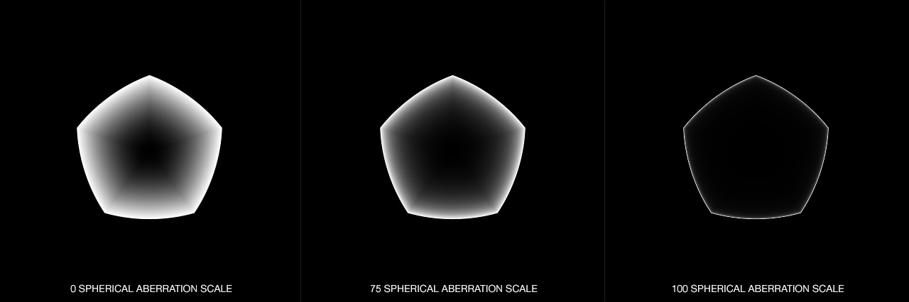 DOF PRO Aperture Spherical Aberration Scale