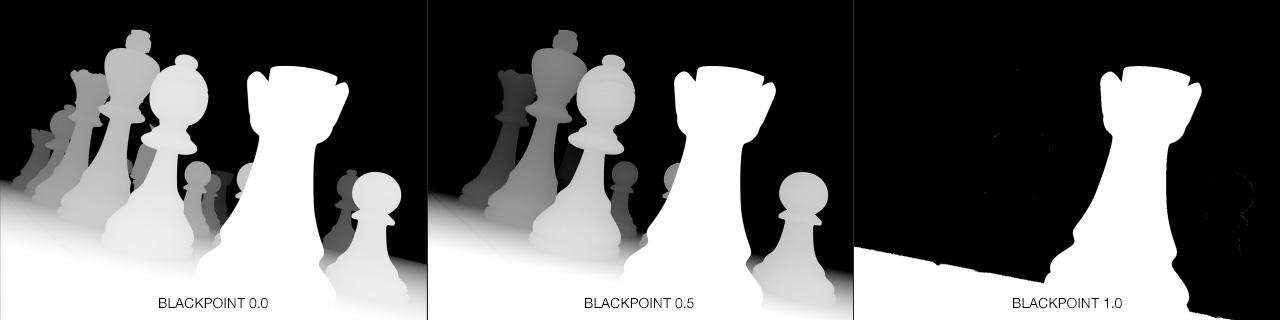 DOF PRO Blackpoint