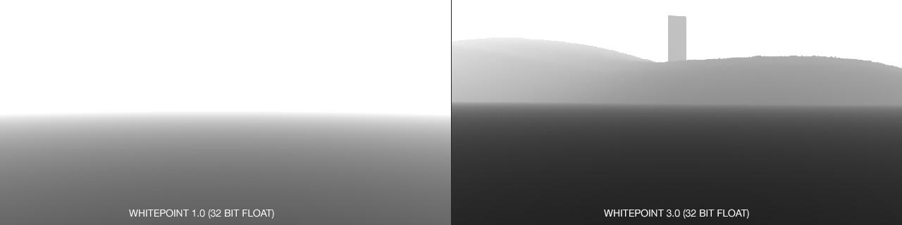 DOF PRO Whitepoint 32 bit / Float