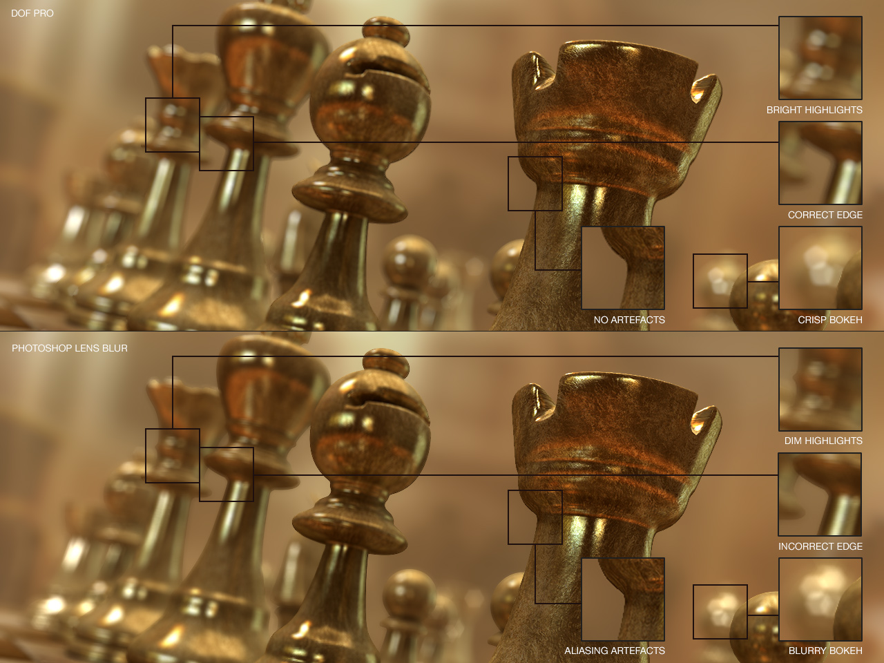 DOF PRO vs Photoshop Lens Blur