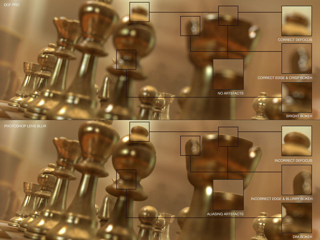 DOF PRO vs Photoshop Lens Blur Changed Focus