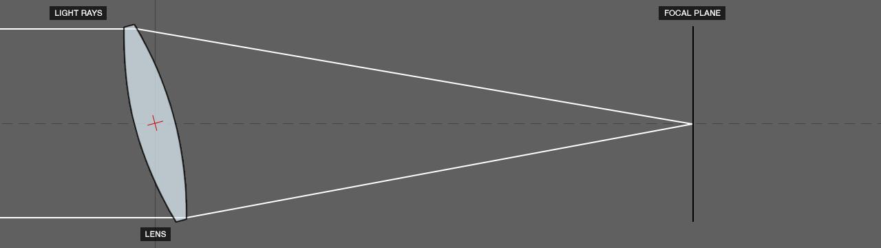 DOF PRO Tilt Diagram