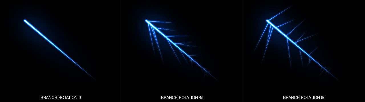 software_electra_branch_rotation
