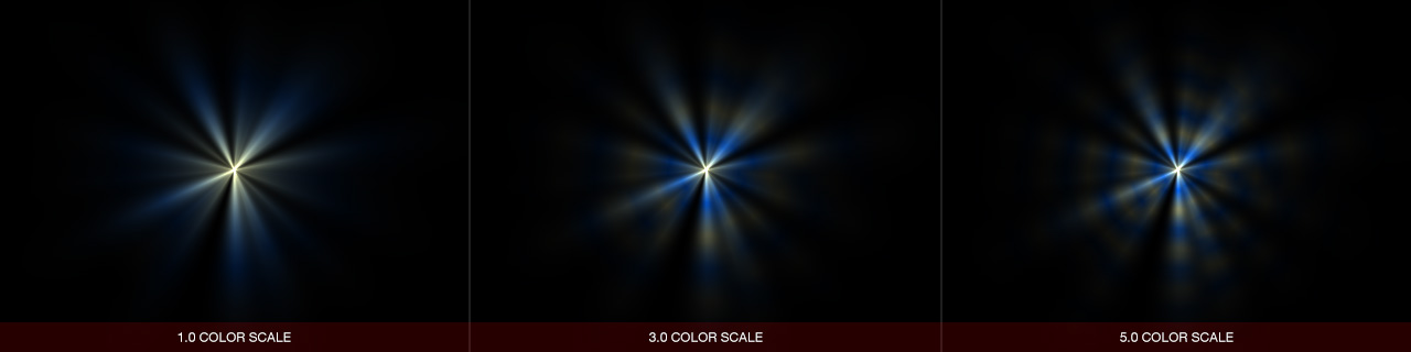 software_ultraflares_color_scale